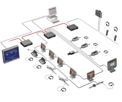 Bosch DCN-SWSMD-E Conference Software Streaming Meeting Data, E-code by Bosch