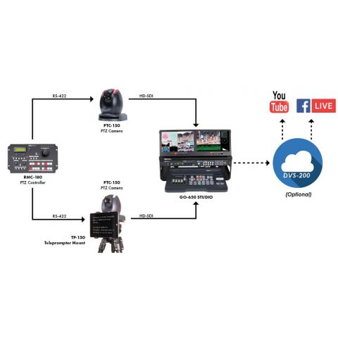 Datavideo EPB-2050 Video Production Bundle for Schools by Datavideo